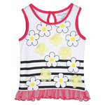 Chirpie Pie By Pantaloons  Kids Clothing Starting At Rs. 99/- Only