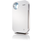 Get Flat 40% cashback on Air purifiers