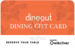 Woohoo: Flat 15% off on Dineout gift cards (15 - 22 July)