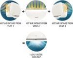 Whirlpool 1 Ton 4 Star BEE Rating 2018 Split AC - White  (1T 3D COOL XTREME HD 4S, Aluminium Condenser)